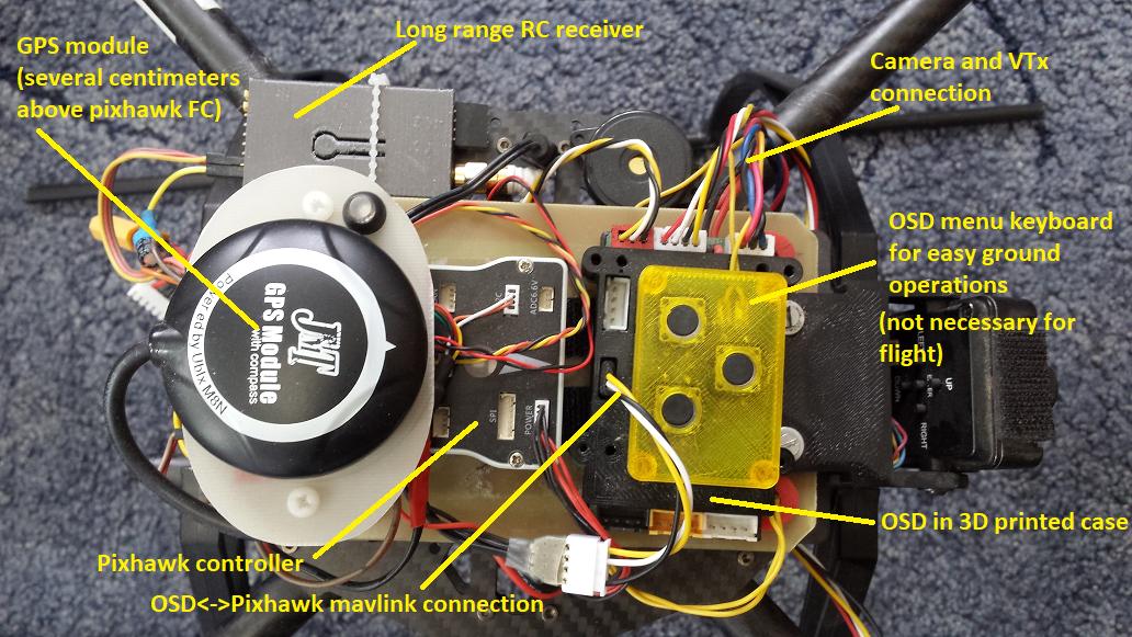 MavLink (Pixhawk/APM) OSD by Pitlab&Zbig v2 70 - RC Groups